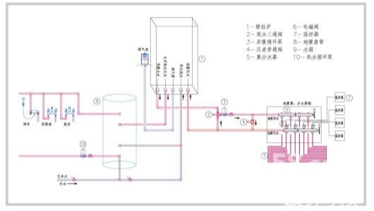 店铺电路系统图模板