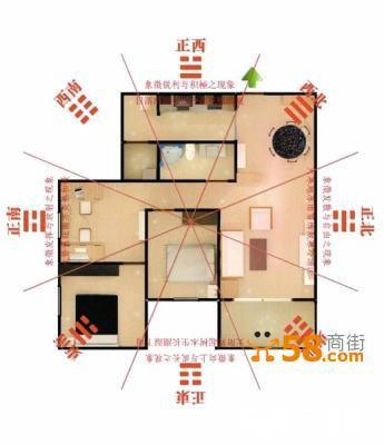 八卦方位图与室内设计